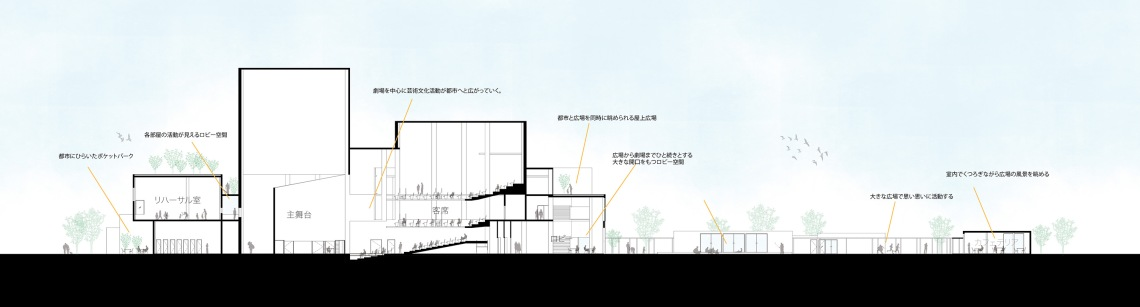 図面3 研究室HP用 松本